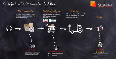 So einfach ist es Fliesen online zu bestellen!